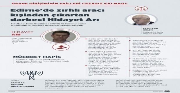 Edirne eski Tugay Komutanına müebbet hapis!
